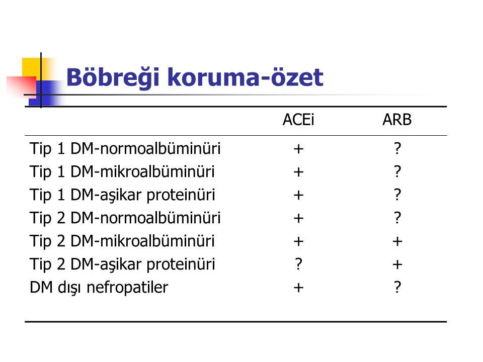 Böbreği koruma-özet ACEi ARB Tip 1 DM-normoalbüminüri