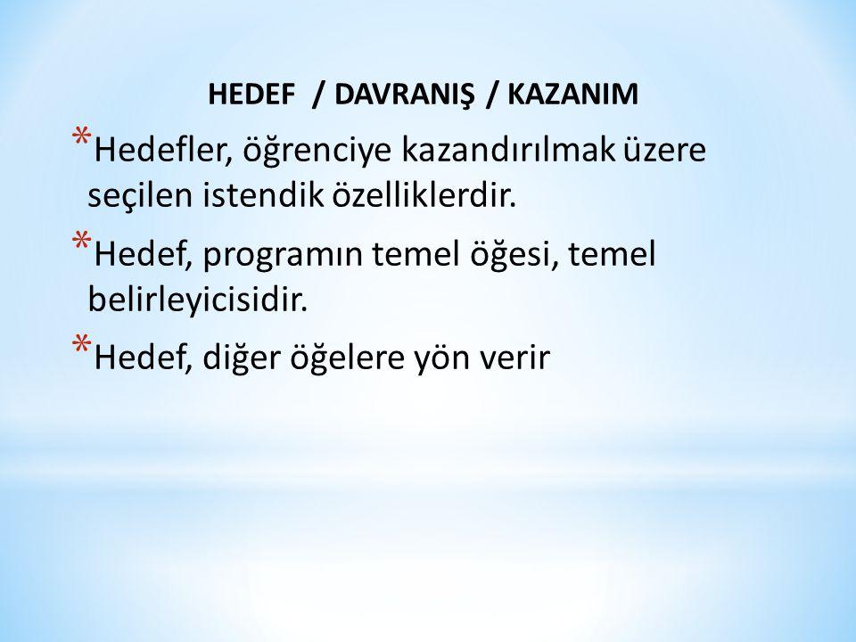 HEDEF / DAVRANIŞ / KAZANIM