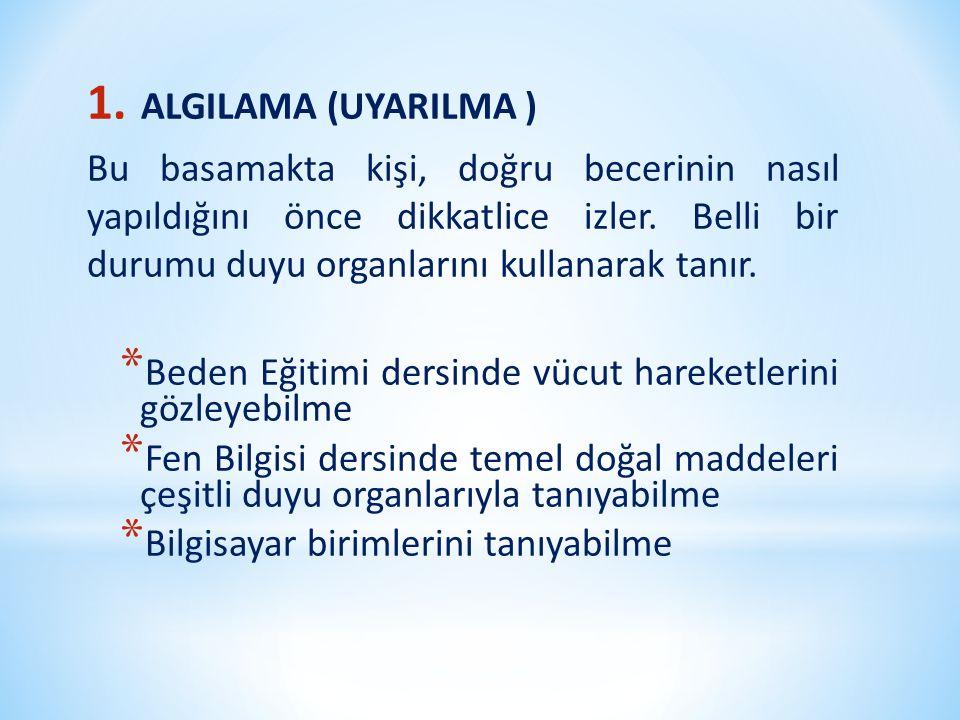 ALGILAMA (UYARILMA )