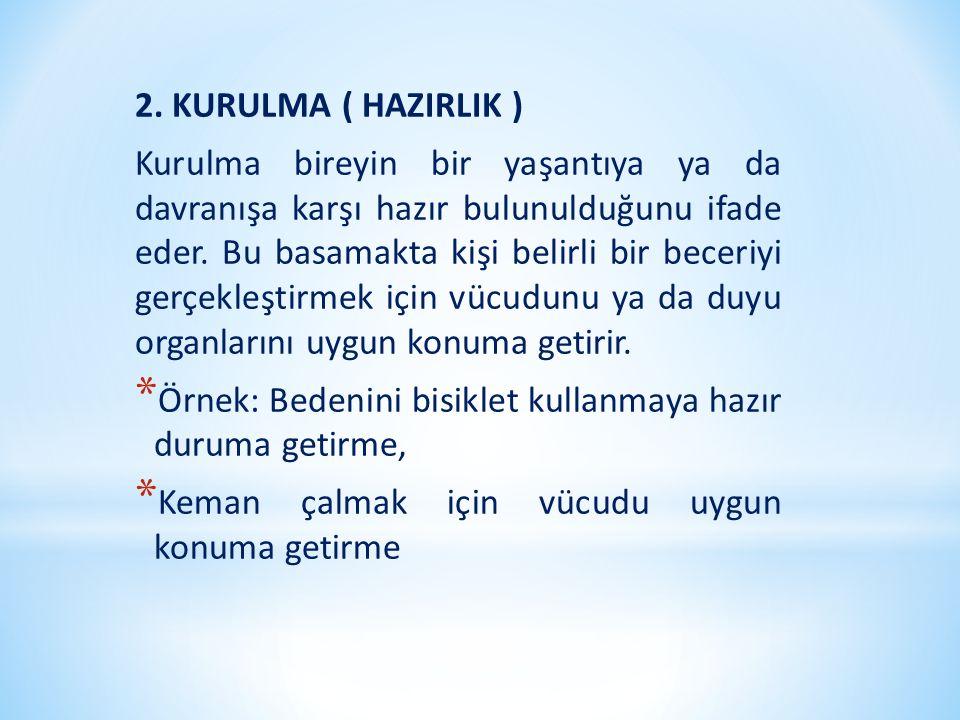 2. KURULMA ( HAZIRLIK )