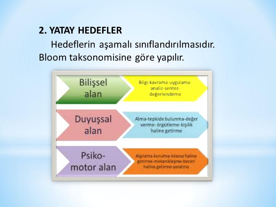 2. YATAY HEDEFLER Hedeflerin aşamalı sınıflandırılmasıdır