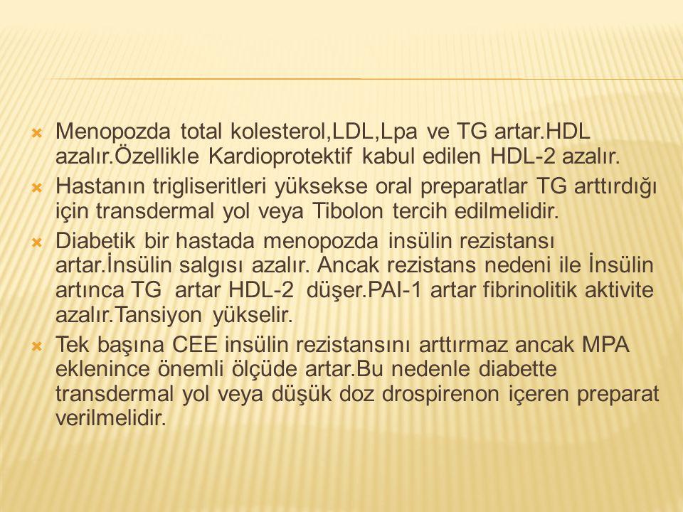 Menopozda total kolesterol,LDL,Lpa ve TG artar. HDL azalır