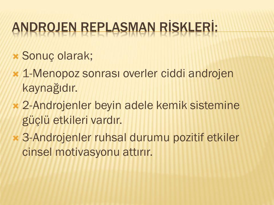 ANDROJEN REPLASMAN RİSKLERİ: