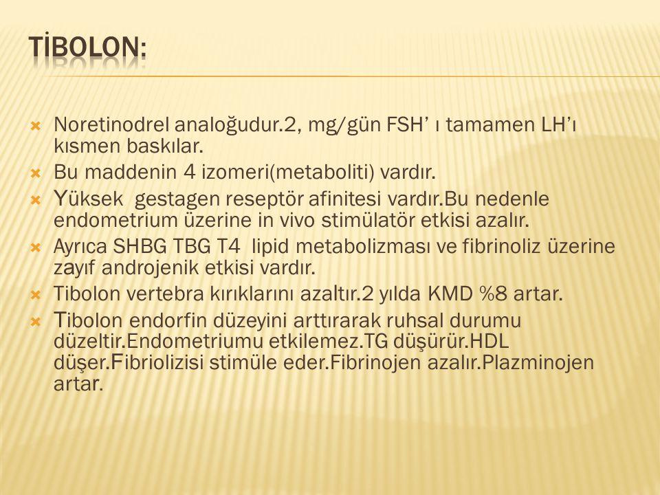 TİBOLON: Noretinodrel analoğudur.2, mg/gün FSH' ı tamamen LH'ı kısmen baskılar. Bu maddenin 4 izomeri(metaboliti) vardır.