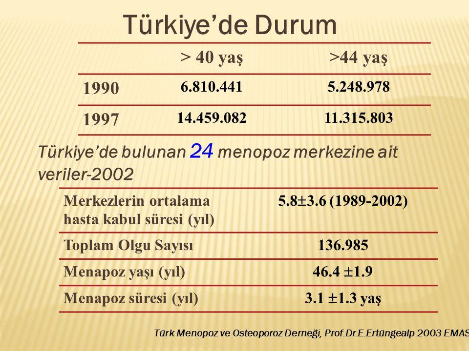 Türkiye'de Durum > 40 yaş >44 yaş 1990 1997