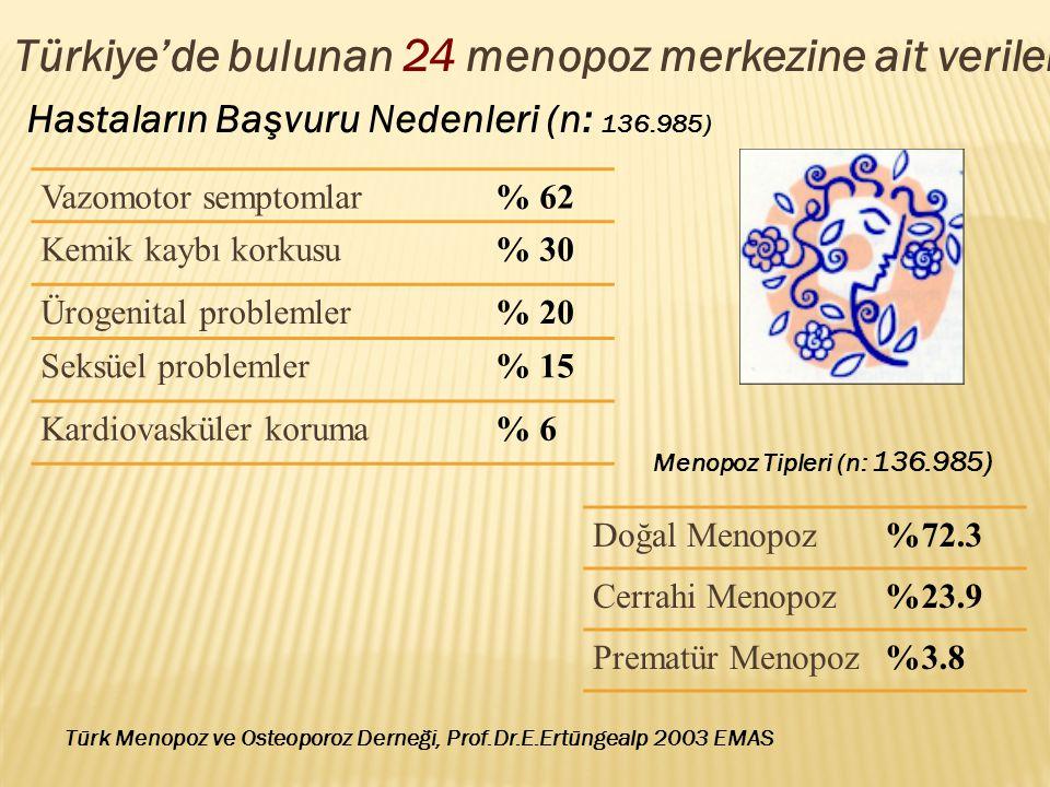 Türkiye'de bulunan 24 menopoz merkezine ait veriler-2002-