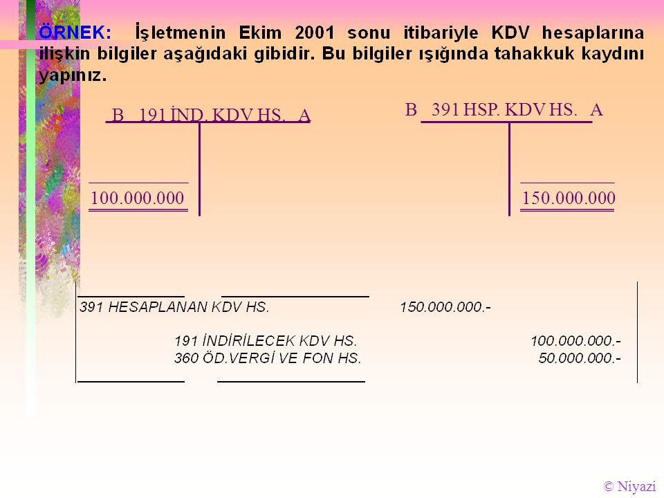 B 391 HSP. KDV HS. A B 191 İND. KDV HS. A 100.000.000 150.000.000