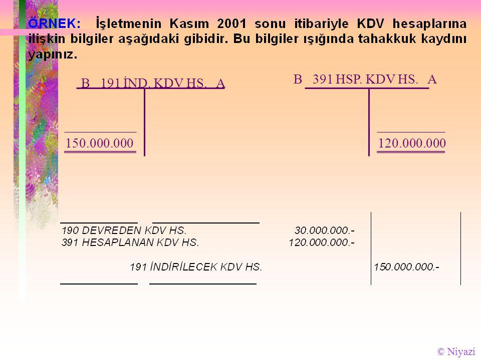 B 391 HSP. KDV HS. A B 191 İND. KDV HS. A 150.000.000 120.000.000