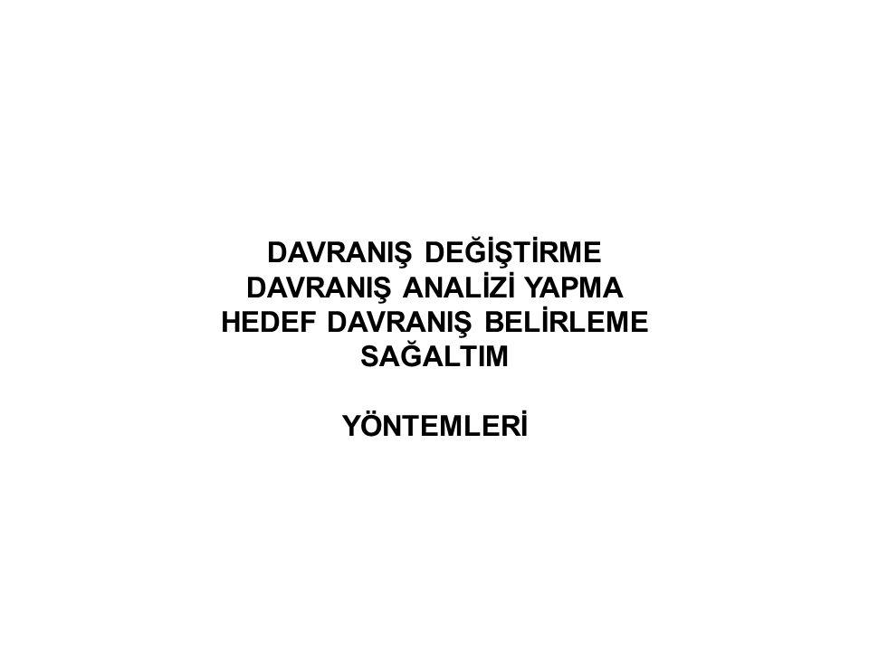 DAVRANIŞ ANALİZİ YAPMA HEDEF DAVRANIŞ BELİRLEME