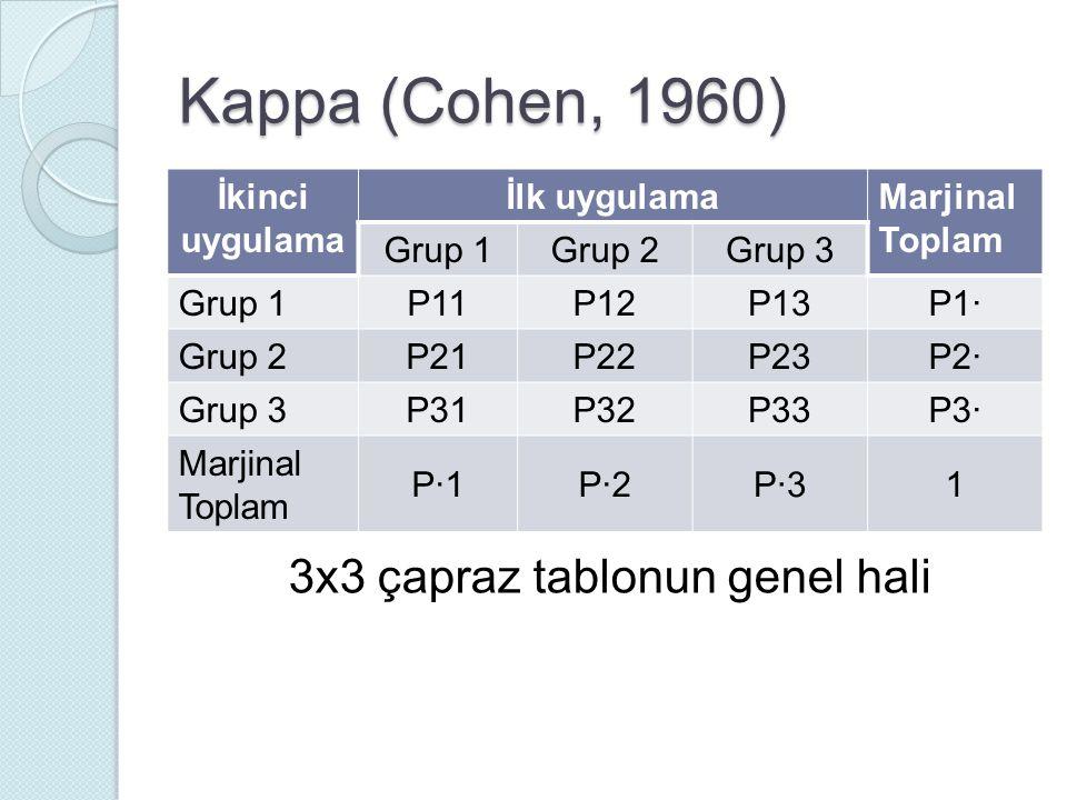 3x3 çapraz tablonun genel hali