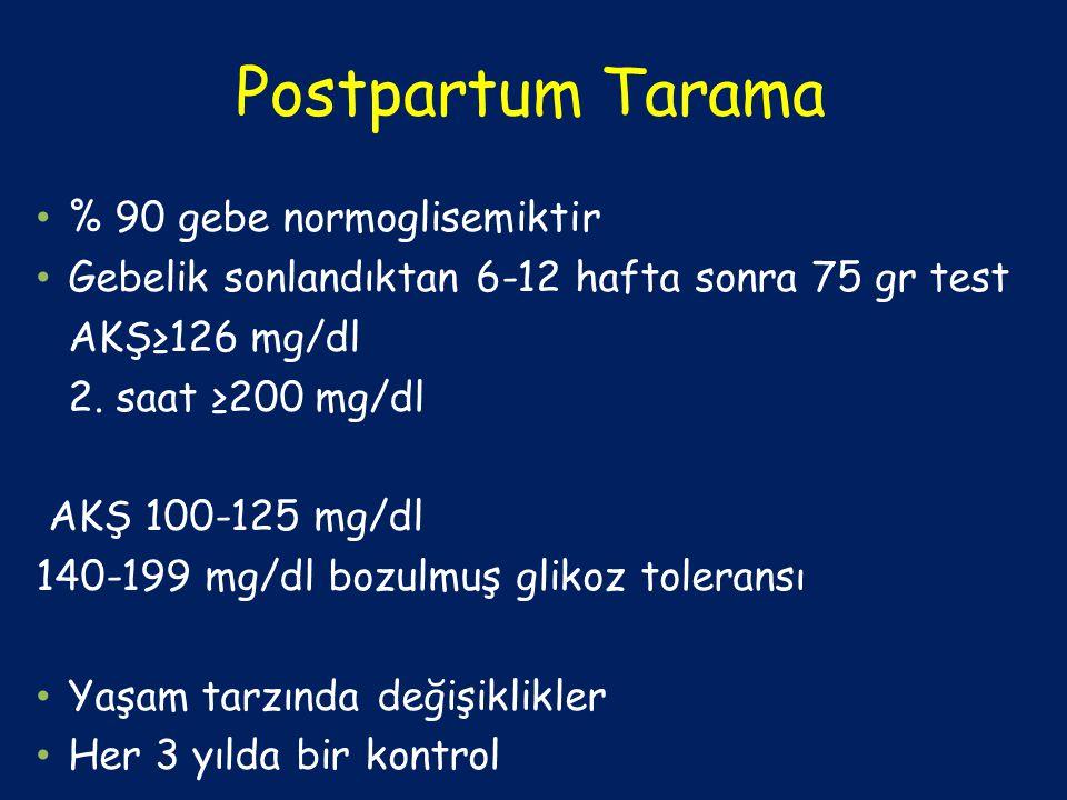 Postpartum Tarama % 90 gebe normoglisemiktir