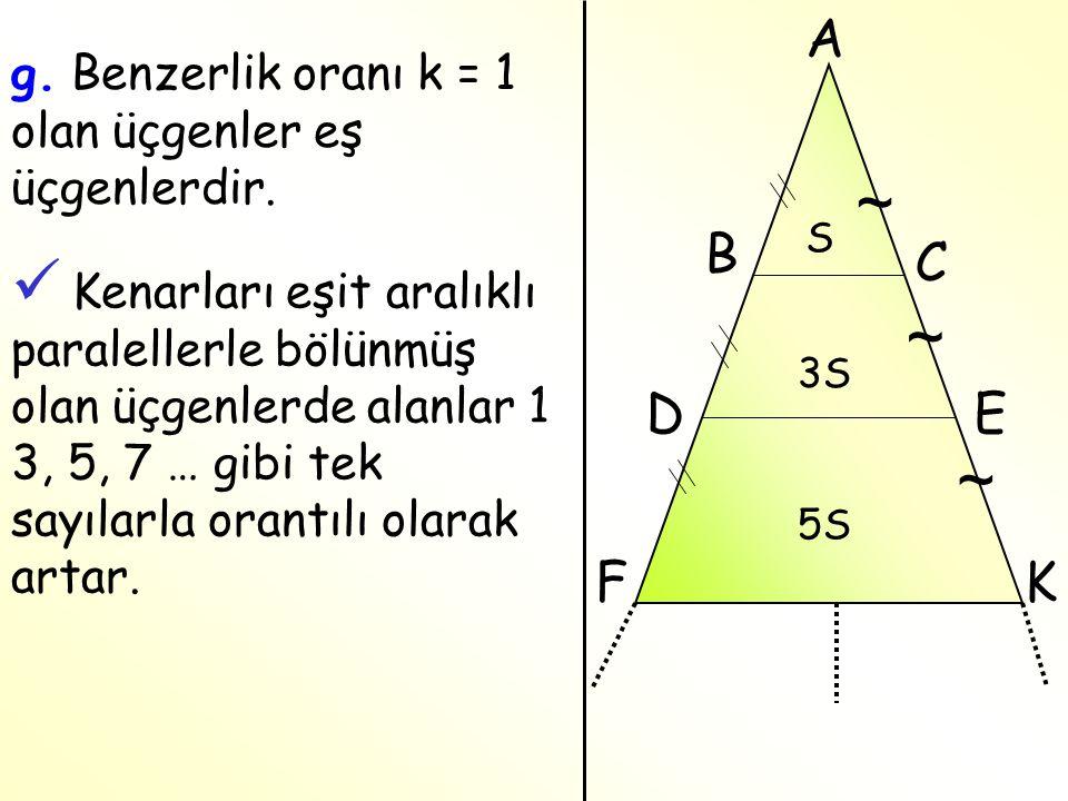 A g. Benzerlik oranı k = 1 olan üçgenler eş üçgenlerdir. ~ S. B. C.