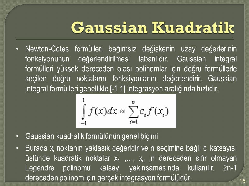Gaussian Kuadratik