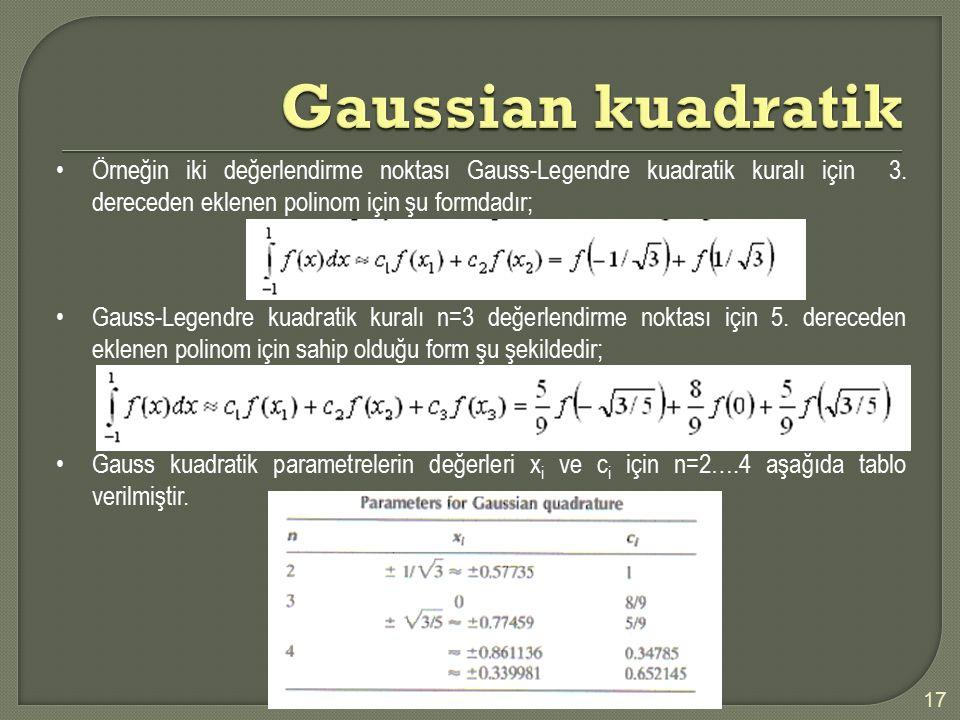Gaussian kuadratik Örneğin iki değerlendirme noktası Gauss-Legendre kuadratik kuralı için 3. dereceden eklenen polinom için şu formdadır;