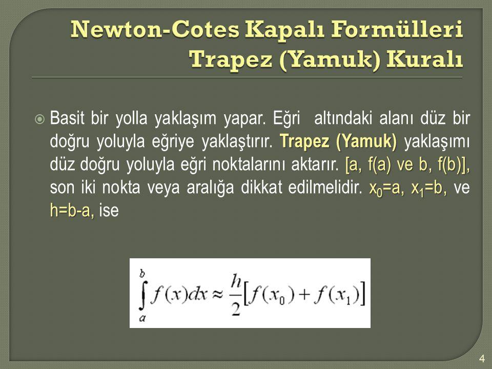 Newton-Cotes Kapalı Formülleri Trapez (Yamuk) Kuralı