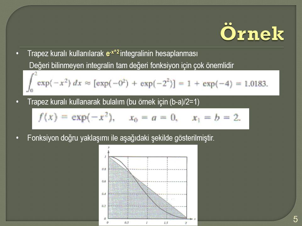 Örnek Trapez kuralı kullanılarak e-x^2 integralinin hesaplanması
