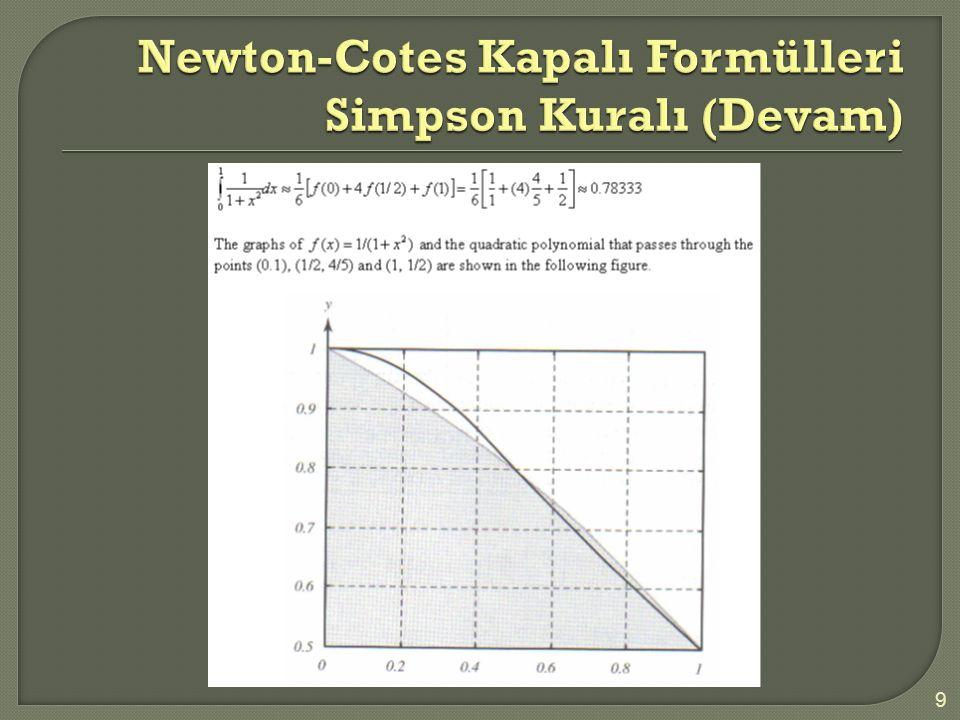 Newton-Cotes Kapalı Formülleri Simpson Kuralı (Devam)