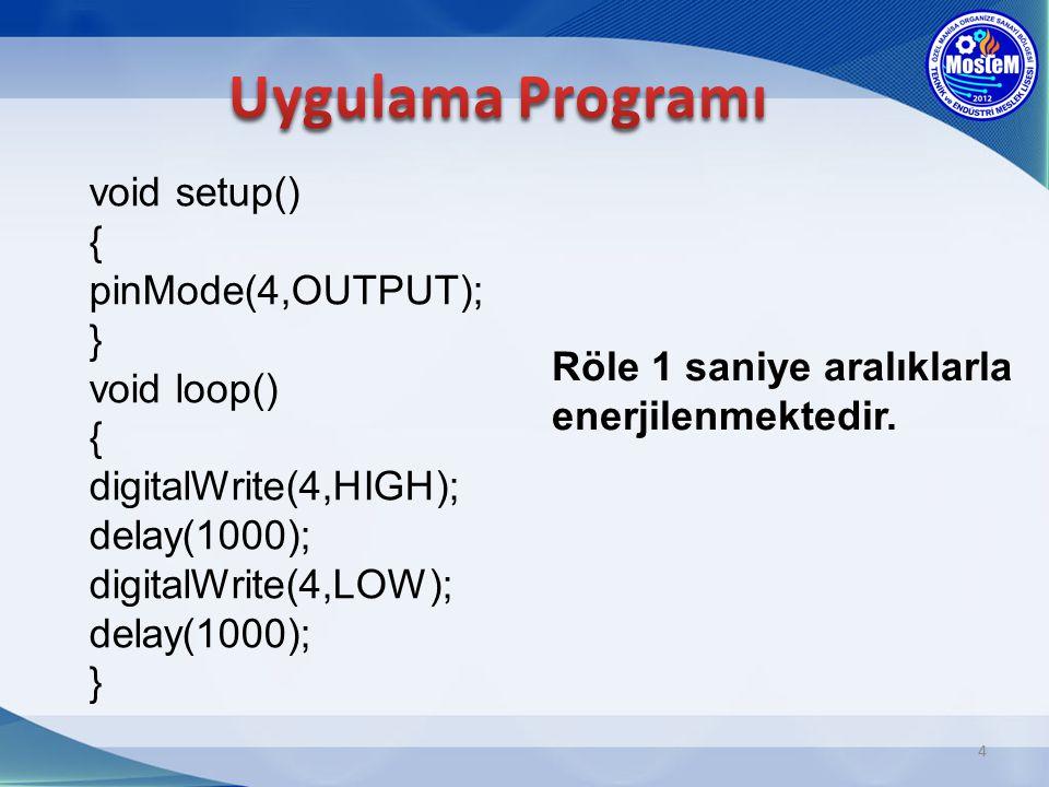 Uygulama Programı void setup() {