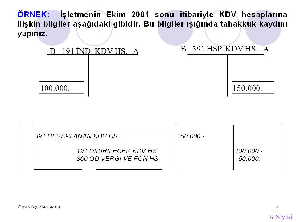 B 391 HSP. KDV HS. A B 191 İND. KDV HS. A 100.000. 150.000. © Niyazi
