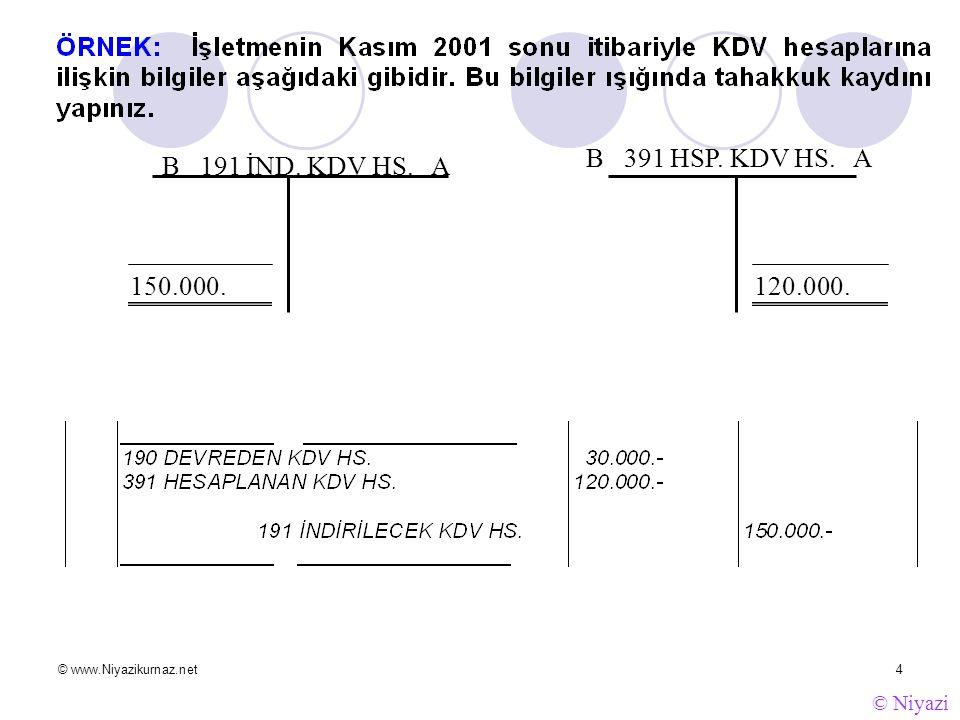 B 391 HSP. KDV HS. A B 191 İND. KDV HS. A 150.000. 120.000. © Niyazi