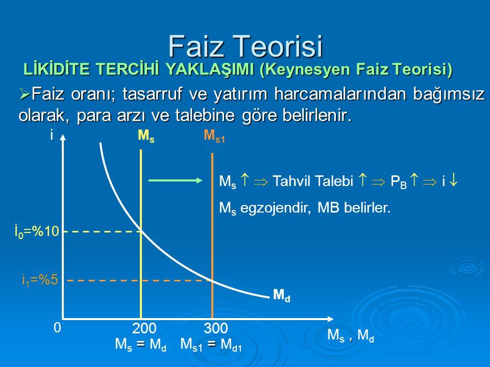 Faiz Teorisi LİKİDİTE TERCİHİ YAKLAŞIMI (Keynesyen Faiz Teorisi)