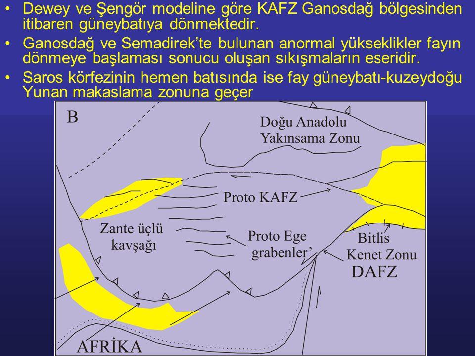 Dewey ve Şengör modeline göre KAFZ Ganosdağ bölgesinden itibaren güneybatıya dönmektedir.