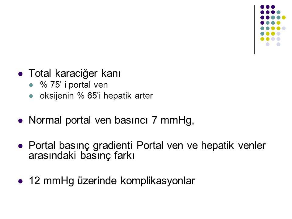 Normal portal ven basıncı 7 mmHg,