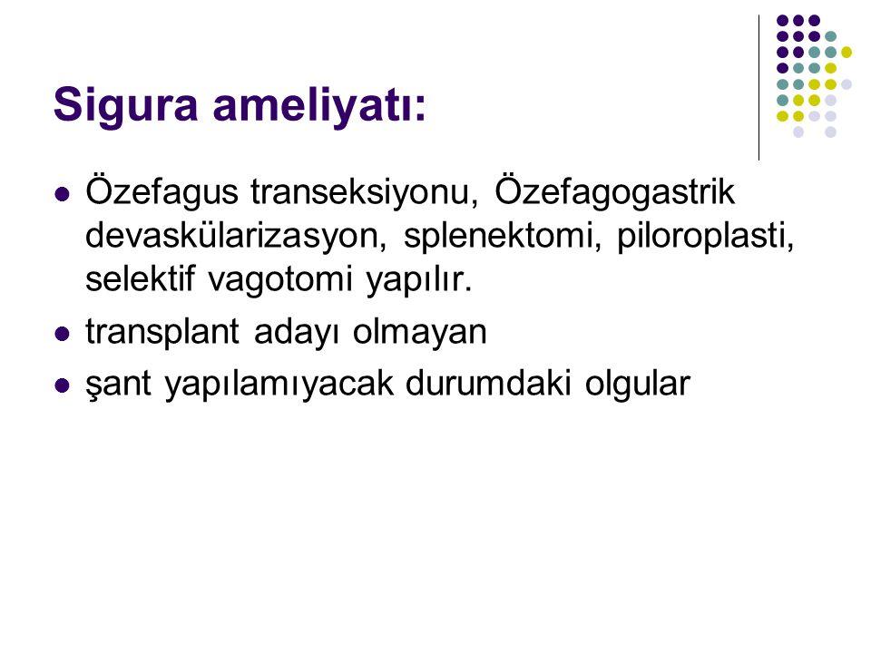 Sigura ameliyatı: Özefagus transeksiyonu, Özefagogastrik devaskülarizasyon, splenektomi, piloroplasti, selektif vagotomi yapılır.
