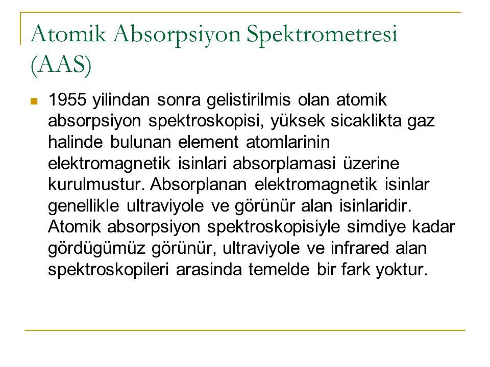 Atomik Absorpsiyon Spektrometresi (AAS)