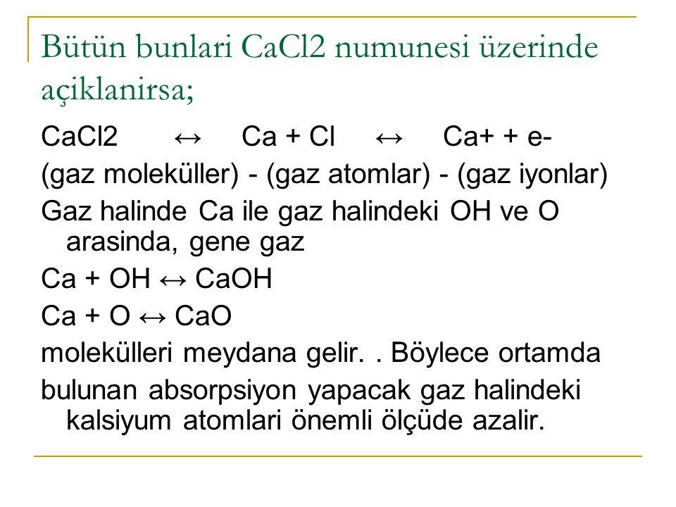 Bütün bunlari CaCl2 numunesi üzerinde açiklanirsa;