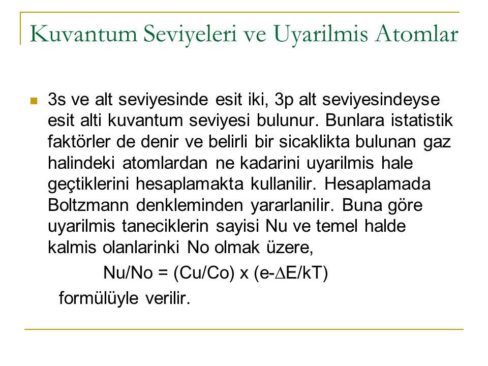 Kuvantum Seviyeleri ve Uyarilmis Atomlar