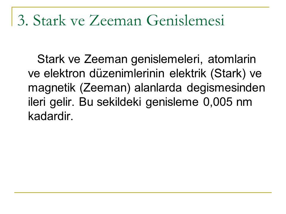 3. Stark ve Zeeman Genislemesi