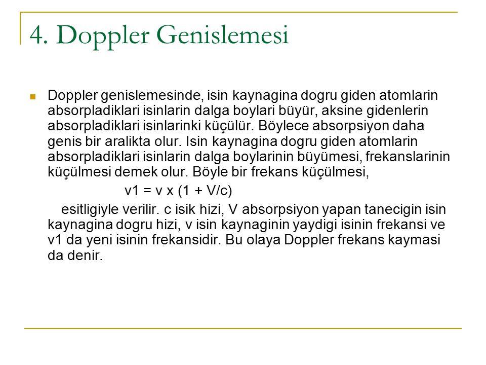4. Doppler Genislemesi