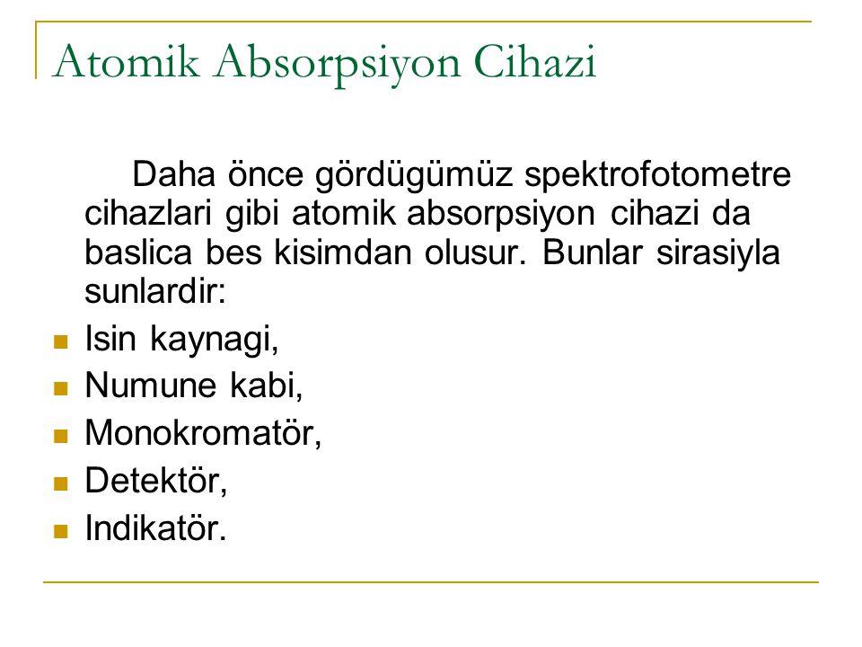 Atomik Absorpsiyon Cihazi