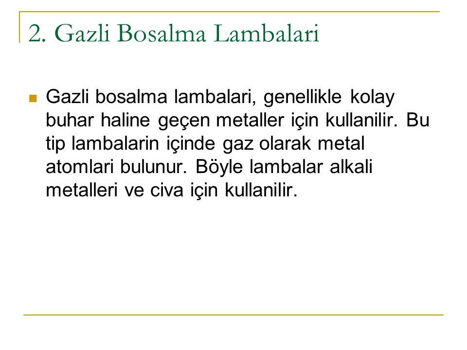 2. Gazli Bosalma Lambalari
