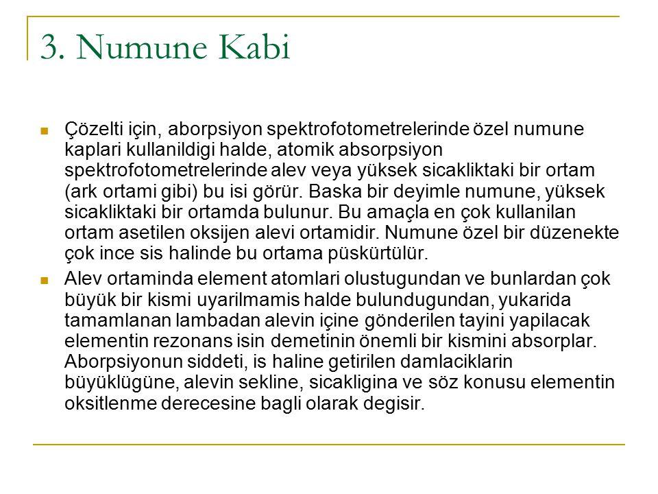 3. Numune Kabi