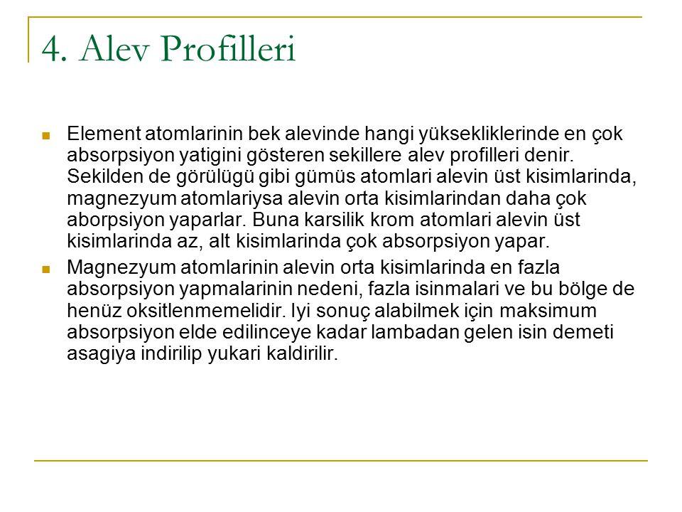 4. Alev Profilleri