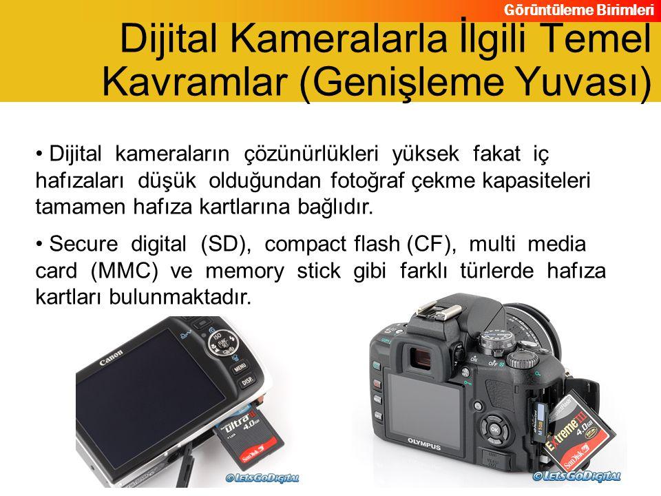 Dijital Kameralarla İlgili Temel Kavramlar (Genişleme Yuvası)