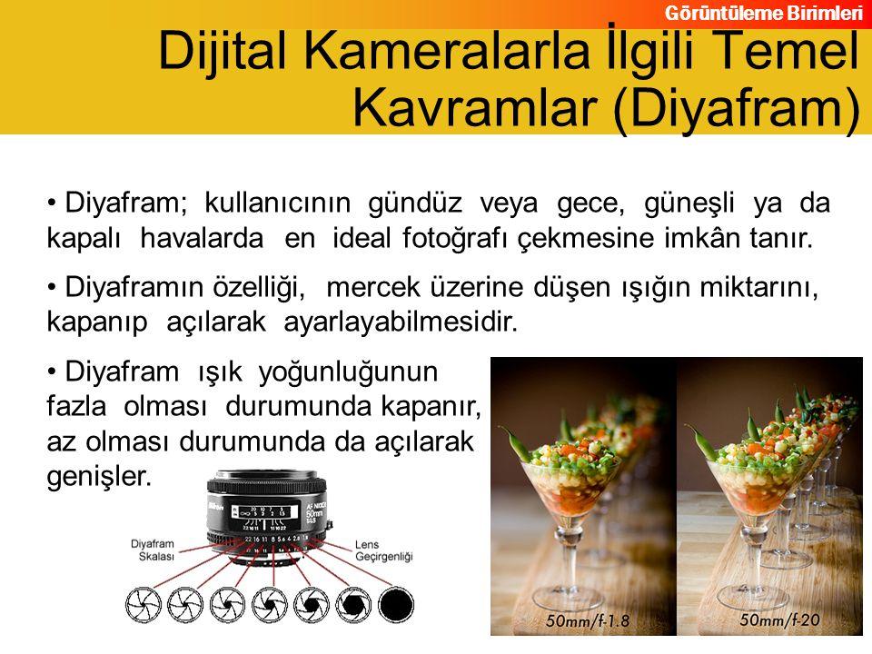 Dijital Kameralarla İlgili Temel Kavramlar (Diyafram)