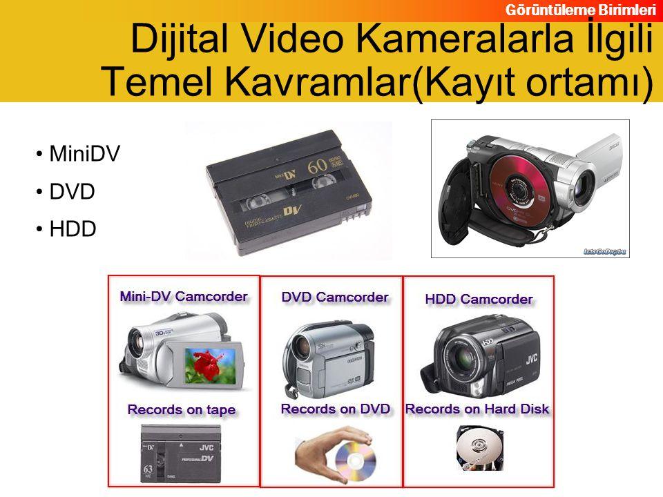 Dijital Video Kameralarla İlgili Temel Kavramlar(Kayıt ortamı)
