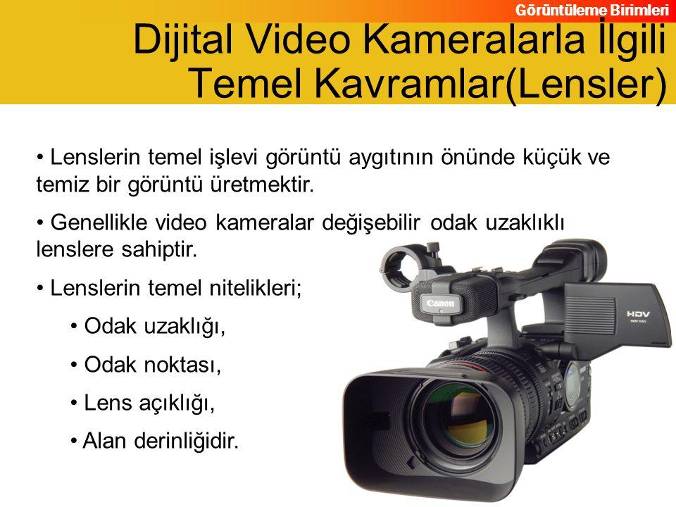 Dijital Video Kameralarla İlgili Temel Kavramlar(Lensler)