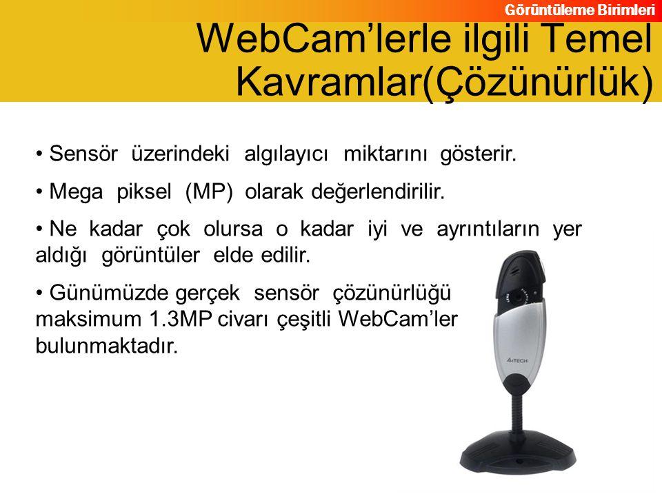 WebCam'lerle ilgili Temel Kavramlar(Çözünürlük)