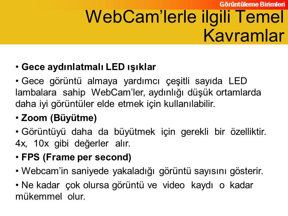 WebCam'lerle ilgili Temel Kavramlar