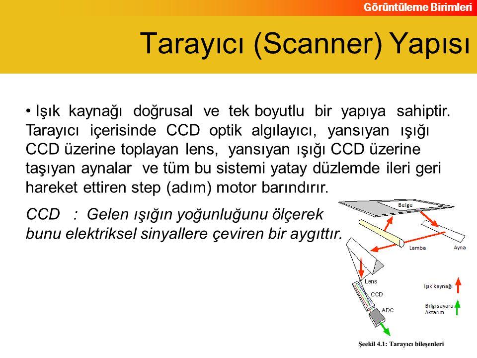 Tarayıcı (Scanner) Yapısı