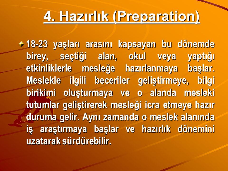 4. Hazırlık (Preparation)
