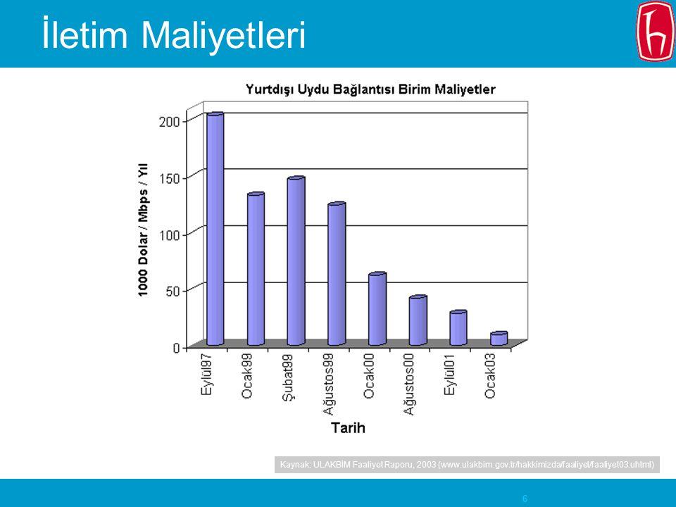 İletim Maliyetleri Kaynak: ULAKBİM Faaliyet Raporu, 2003 (www.ulakbim.gov.tr/hakkimizda/faaliyet/faaliyet03.uhtml)