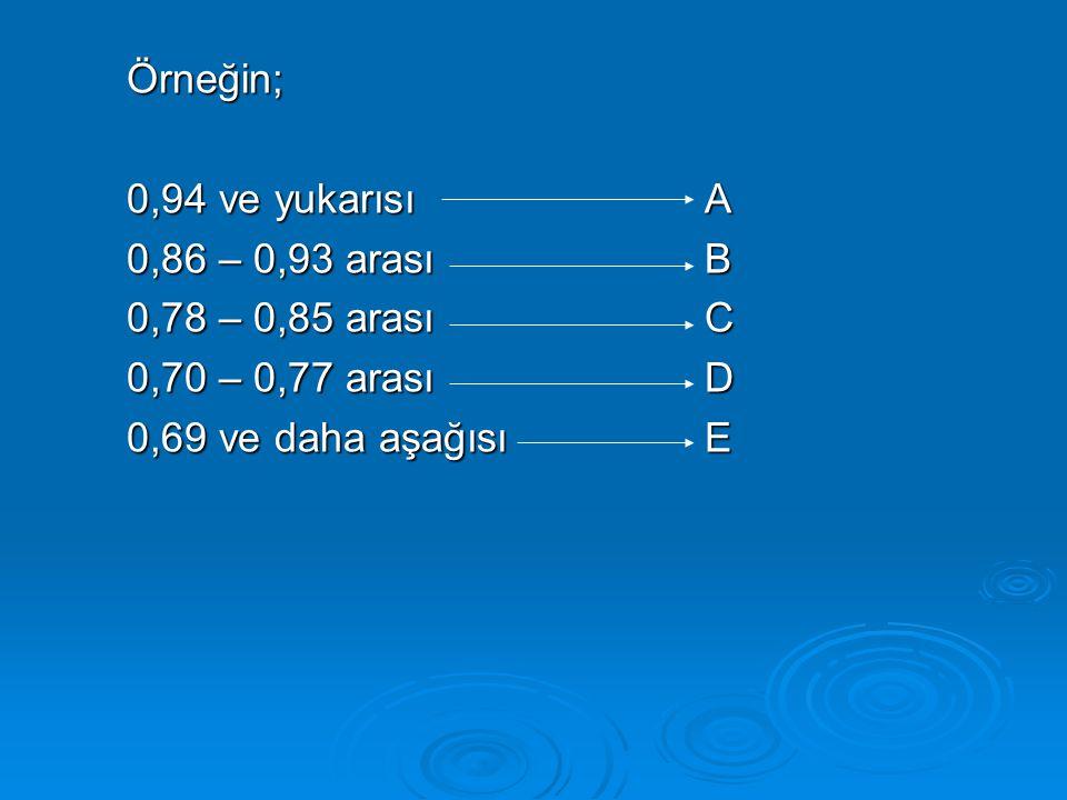 Örneğin; 0,94 ve yukarısı A. 0,86 – 0,93 arası B. 0,78 – 0,85 arası C. 0,70 – 0,77 arası D.