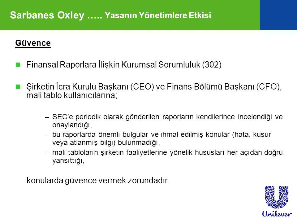 Sarbanes Oxley ….. Yasanın Yönetimlere Etkisi