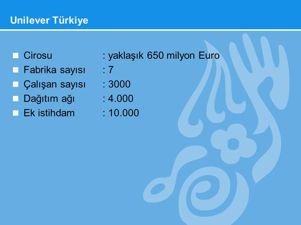 Unilever Türkiye Cirosu : yaklaşık 650 milyon Euro. Fabrika sayısı : 7. Çalışan sayısı : 3000. Dağıtım ağı : 4.000.