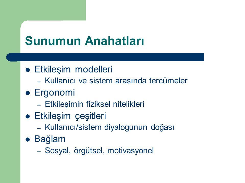 Sunumun Anahatları Etkileşim modelleri Ergonomi Etkileşim çeşitleri